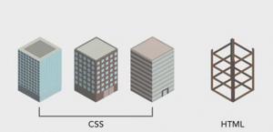آموزش طراحی سایت با html و css