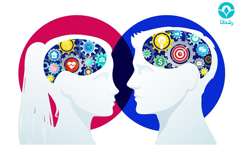 رابطه بین مهارتهای ارتباطی و هوش کلامی | رشدانا