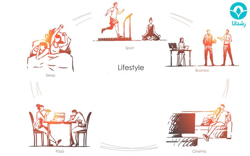 سبک زندگی چگونه شکل می گیرد | رشدانا