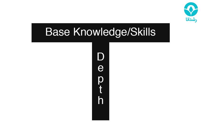 مهارتهای T شکل چیست | رشدانا