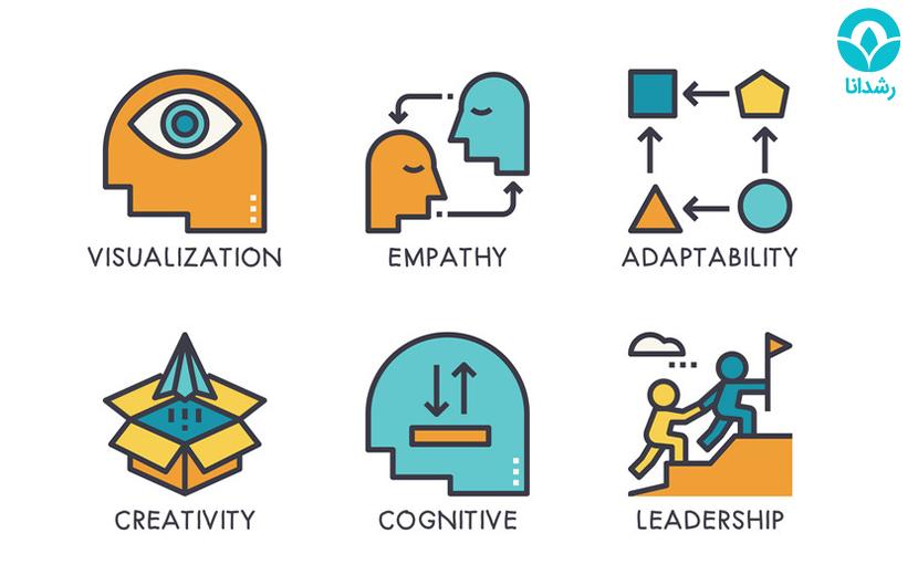 ویژگی های اصلی مهارت انطباق پذیری | رشدانا